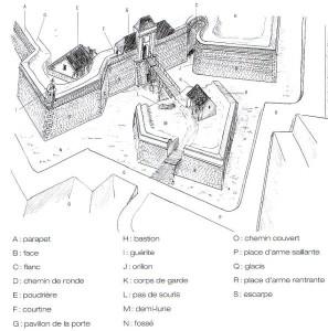 Enceinte bastionnée 2